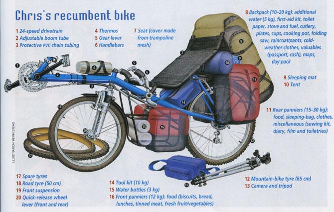 Chris's recumbent bike