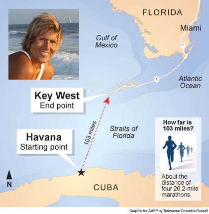 swimming map cuba florida