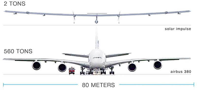 Wingspan-of-Solar-Impulse