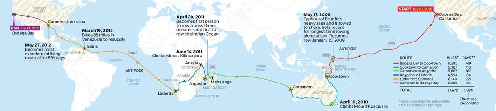 erden eruc- route map