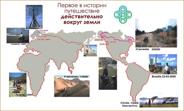 Vladislav Ketov cycling the edge of earth (route map)