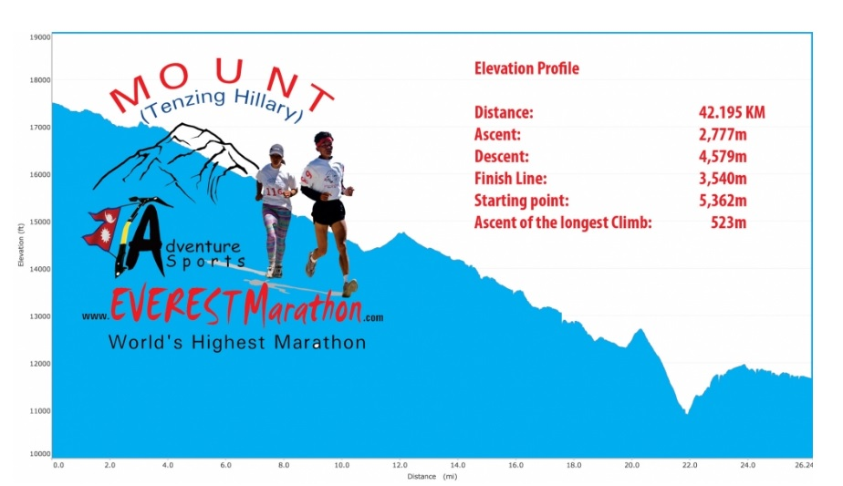 Everest Marathon altitude profile displayed in blue